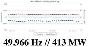 Netzfrequenz_und_Regelleistung-2